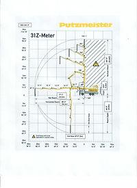 31M Diagram.jpg