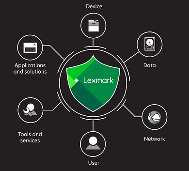 Lexmark: Security Done Right