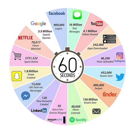 igps online marketing