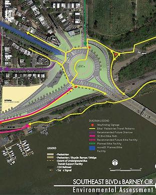 Corridor-Pedestrian-Bicycle-Connectivity