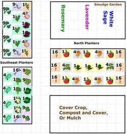 North Facing Plant Map