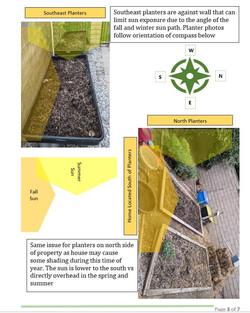 Home Concept Analysis