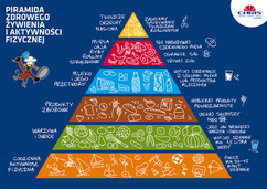 piramida.png