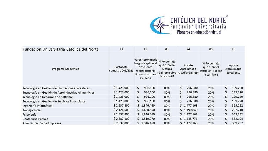 católica del norte .jpg