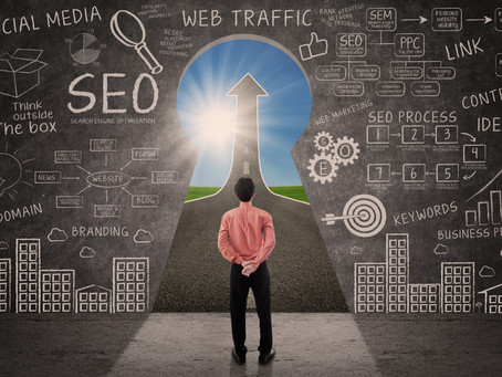 The most important/effective parts of internet marketing