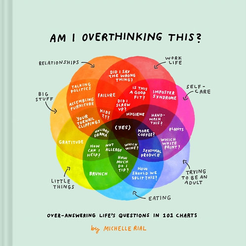 Michelle Rial - Am I Overthinking This? (HARDBACK)