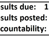 Research snapshot: Only 2% of these UK university clinical trials have posted summary results