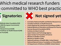 TI, Cochrane and TranspariMED prompt top medical research funders on transparency