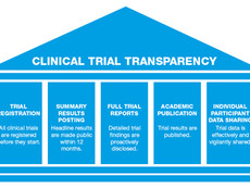 UK national audit finds 130 clinical trials that violated ethics rules