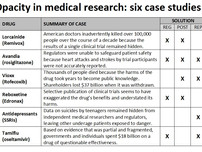 New study details costs of hidden and misreported clinical trials