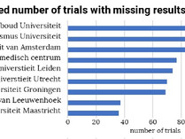 Are Dutch universities the least transparent trial sponsors in Europe?