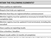 How strong are your clinical trial transparency policies? New checklist
