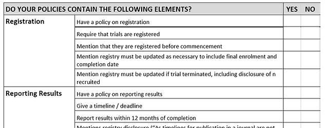 WHO best practices checklist (partial).j