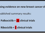 New breast cancer drugs approved by NICE – but where is the evidence?
