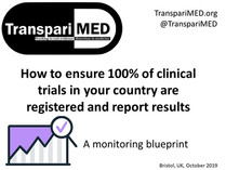 How to get all clinical trials registered and reported - national monitoring explained in five slide