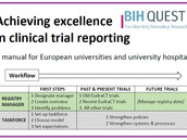 QUEST launches clinical trial reporting manual for universities