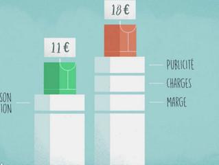 Aurore Market : sans intermédiaire, du bio deux fois moins cher !