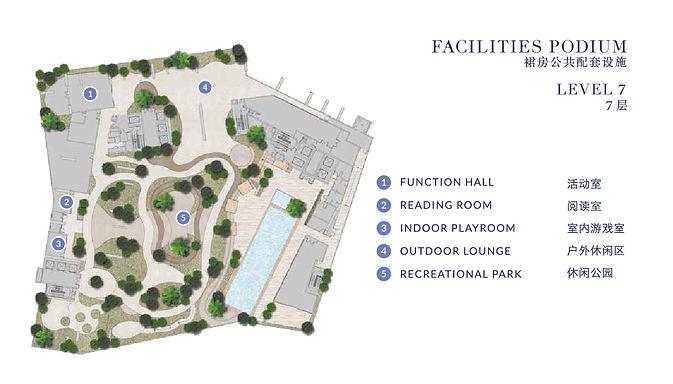 Core Residence Facilities Level 7.jpg