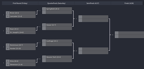 Division-III-bracket.png