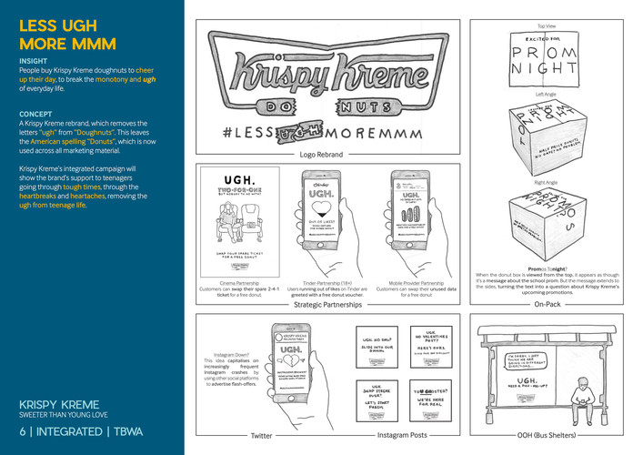 Michael Evans - Krispy Kreme.jpg