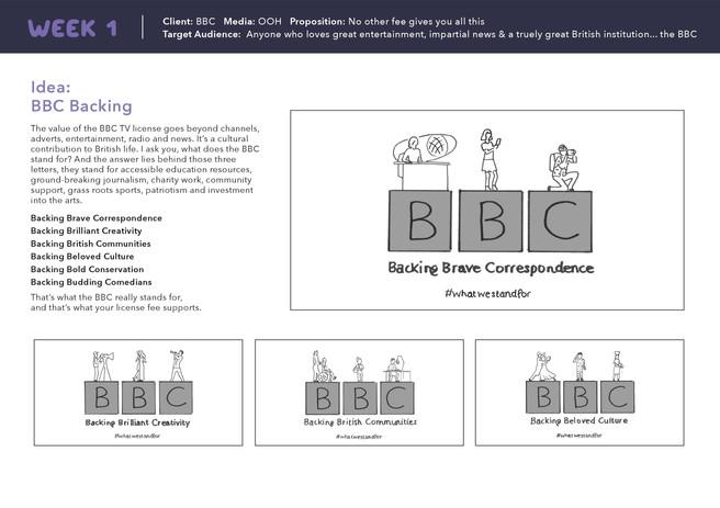 Amy Barstow - BBC Licence Fee.jpeg