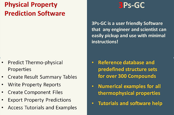 3ps Scientific Software Products 3ps Gc Report Examples