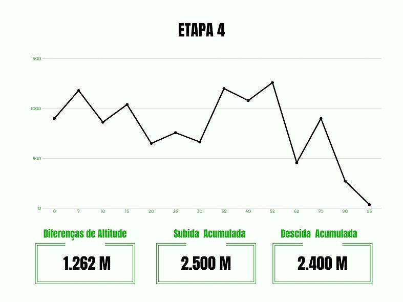 Etapas Transnorte  (2).jpg