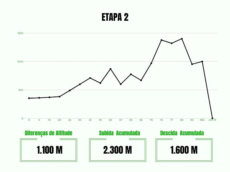 Etapas Transnorte  (4).jpg