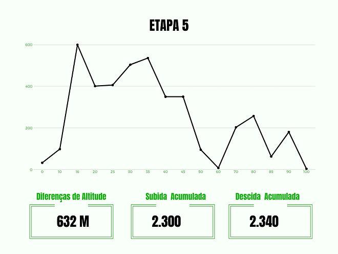 Etapas Transnorte  (1).jpg