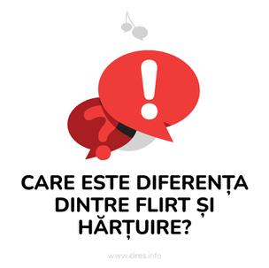 [DICȚIONAR] Flirt sau hărțuire?