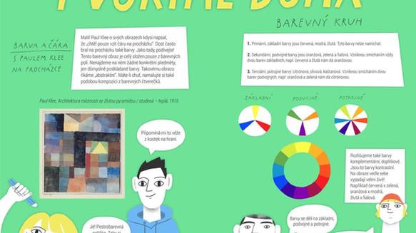 Jak se vzdělávat ve výtvarné výchově doma? Recept nabídla katedra výtvarné výchovy
