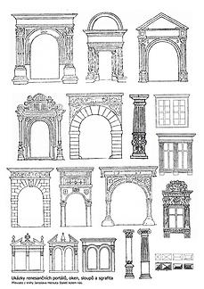portaly a okna.png