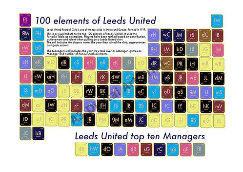 Leeds United Periodic Table