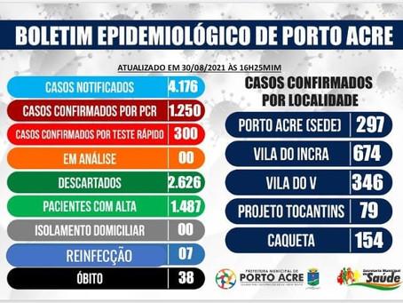 Boletim epidemiológico, 30 de agosto de 2021