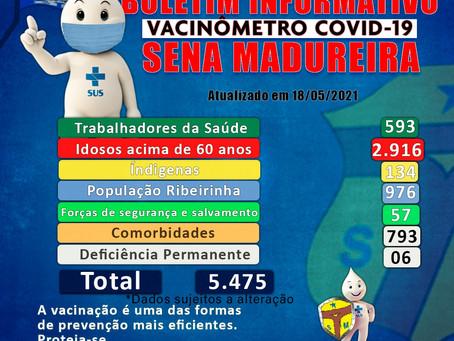Vacinômetro 18 de maio de 2021