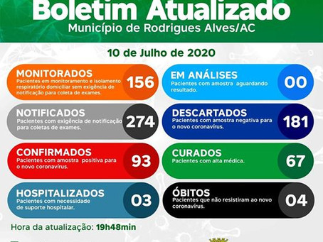 Boletim Covid-19 atualizado, 10 de julho de 2020