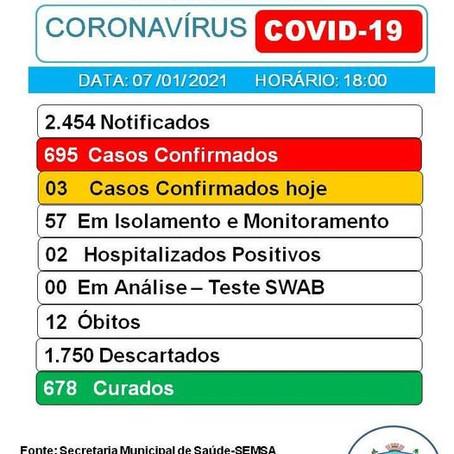 Boletim informativo covid-19, atualizado em 07 de janeiro 2021