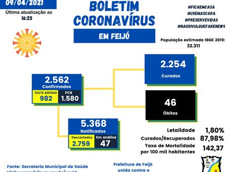 Boletim covid-19, atualizado em 09 de abril de 2021