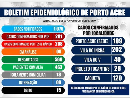 Boletim epidemiológico atualizado,  10 de setembro de 2020