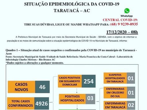 Boletim Covid-19 atualizado, 16 de dezembro de 2020