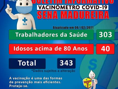 Vacinômetro 04 de Fevereiro de 2021