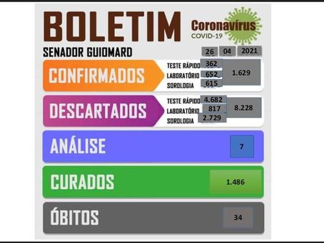 Boletim Covid-19, atualizado em 26 de abril de 2021