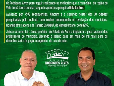 Em Rodrigues Alves , 75% da população aprovam a gestão do prefeito  Jailson Amorim