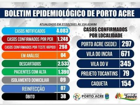 Boletim epidemiológico, 27 de julho de 2021