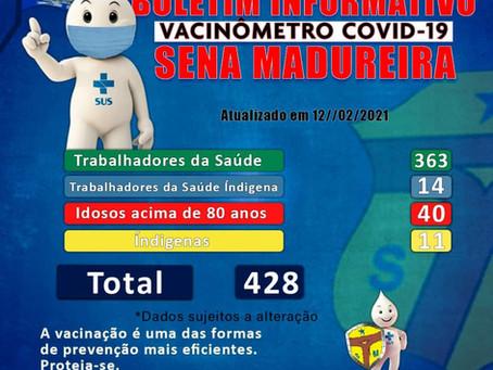 Vacinômetro 12 de Fevereiro de 2021