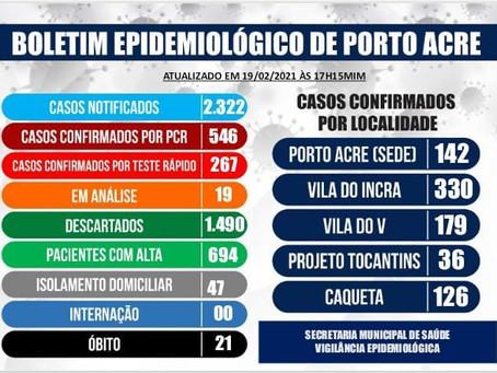 Boletim epidemiológico atualizado, 19 de fevereiro de 2021