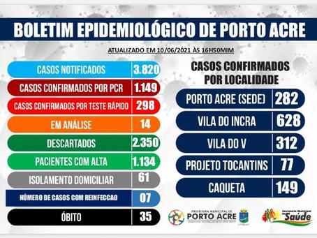 Boletim epidemiológico, 10 de junho de 2021