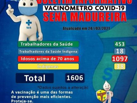 Vacinômetro 24 de março de 2021