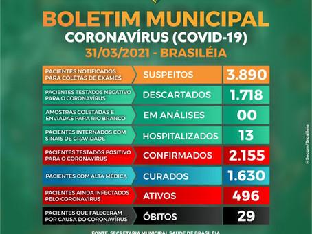 Boletim Covid atualizado, 31 de março de 2021