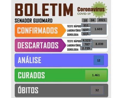 Boletim Covid-19, atualizado em 18 de abril de 2021